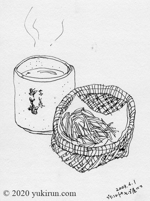 ゆきるん ジャーナル ~京都より愛を込めて~ お絵描きブログ